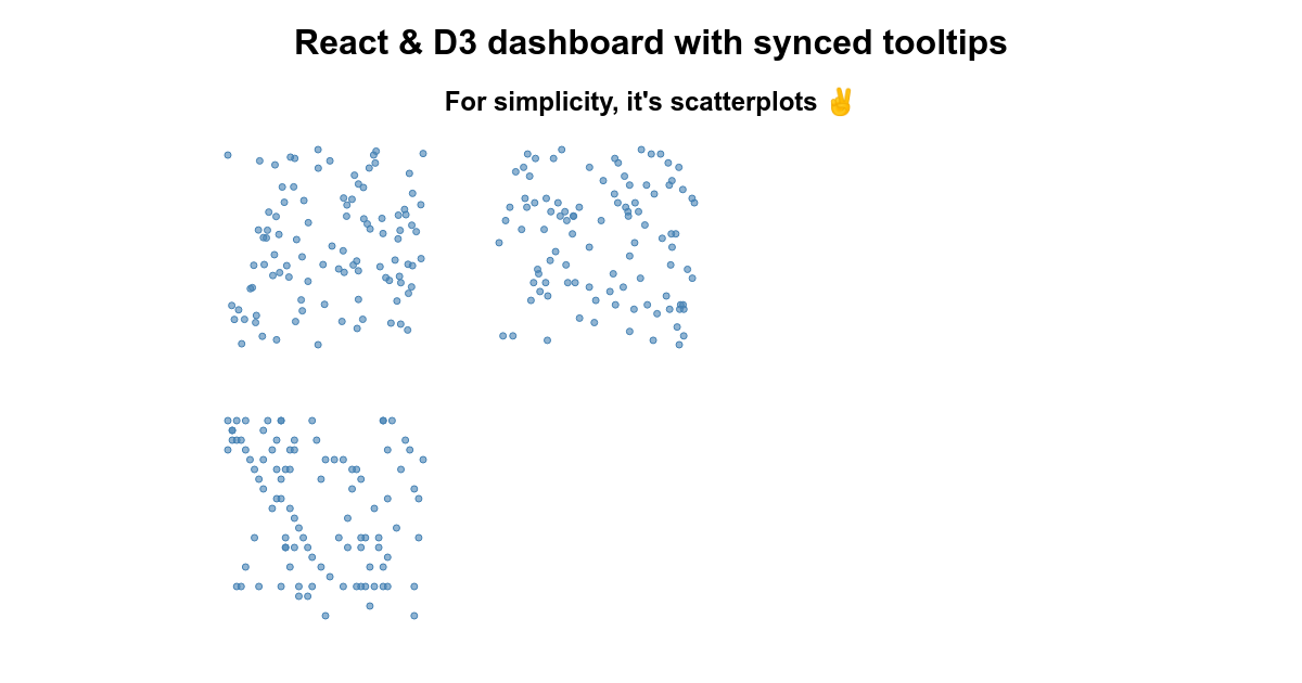 React & D3 dashboard with synchronized tooltips - CodeSandbox